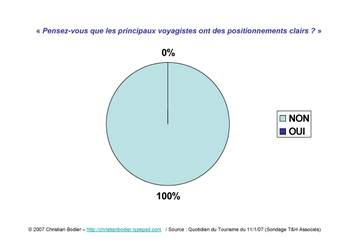 Qdt_sondage_11_janvier_2007